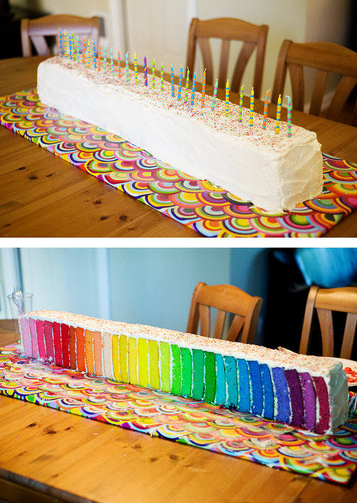 Rainbow cake kue untuk anak via pinterest.com