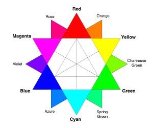 RBG color wheel50
