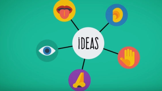 TED-Ed Blog innovation cycle image