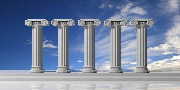 The Five Pillars of Elite Performance