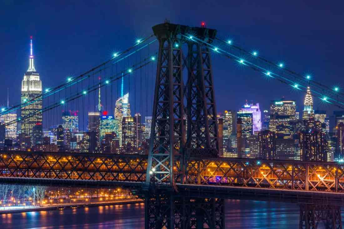 Best Places To Photography Brooklyn New York