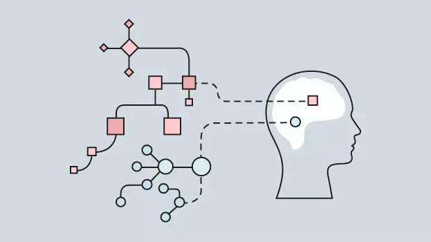 تعلم كيفية تصميم الخرائط الذهنية
