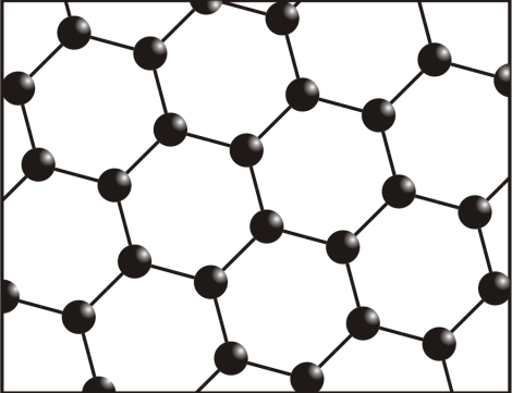 """Graphene is an allotrope of carbon. Allotropes are different molecular forms of the same element. The most familiar carbon allotropes are probably diamond and graphite. Graphene is an atom-thick lattice of carbon atoms arranged in a hexagonal, honeycomb-shaped pattern nicknamed """"chicken wire."""" Illustration by Mpfiz, courtesy Wikimedia. I, the copyright holder of this work, release this work into the public domain. This applies worldwide."""