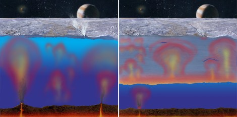 This illustration depicts two possible cut-away views through the icy shell of Jupiter's moon Europa. (Europa, like Enceladus, also conceals a liquid ocean.) In both views, heat escapes, possibly volcanically, from Europa's rocky mantle and is carried upward by buoyant oceanic currents.  Image courtesy NASA/JPL/Michael Carroll