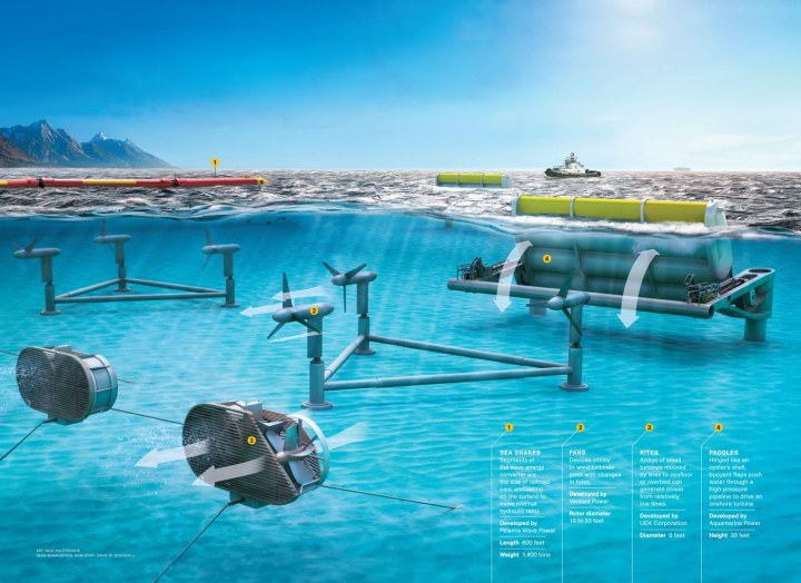 Tidal energy is a renewable energy powered by the natural rise and fall of ocean tides and currents. Illustration by Nick Kaloterakis, National Geographic