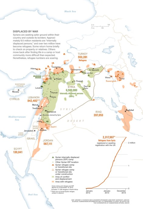 At least 6.5 million Syrians have been driven from their homes and communities by the 3-year-long civil war. There are more internally displaced persons (IDPs) in Syria than anywhere else in the world. Map by Jerome Cookson, National Geographic