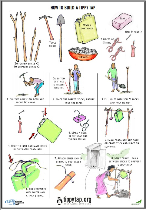 Tippy taps are a great, affordable, and effective way to establish a hygienic and sanitary handwashing facility. Click here for a step-by-step guide to building a tippy tap. Illustration courtesy TippyTap.org