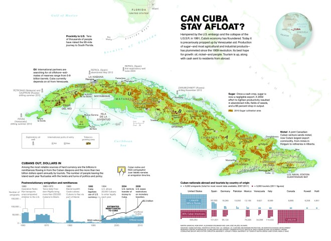 """The establishment of diplomatic relations will likely have a positive impact on Cuba's economy, depicted here on a 2012 Nat Geo map. The banking, tourism, and agricultural industries will probably be the most affected sectors of the economy. (The map suggests listening to """"Cuban native and NGS cartographer Juan Valdes narrate an emigration time line. You can watch a video here!) Map by Martin Gamache, National Geographic"""