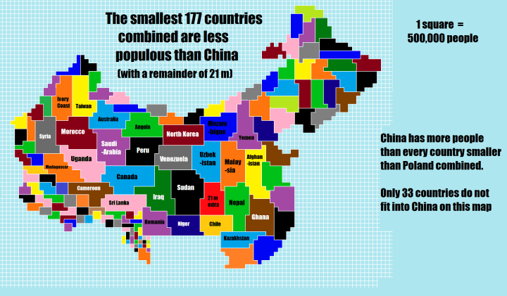 The least-populous 177 countries combined are less populous than China. Map by TeaDranks, courtesy Imgur