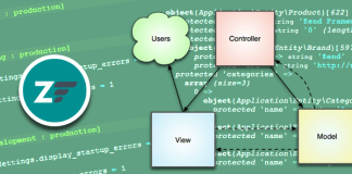 Learn the concept of Autoloading in Zend Framework 1