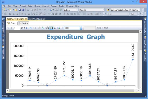 Tabular Reports (Tablix) 3