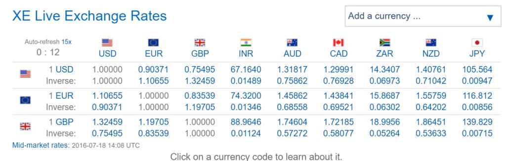 Currencies at 180716