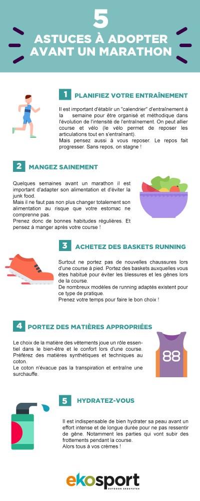 infographie-5 astuces a adopter avant un marathon