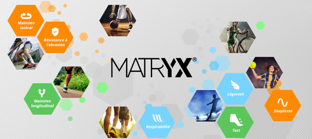 Technologie Matryx
