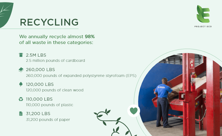 Earth Day graphic with man in blue shirt and pants with cardboard recycling machine