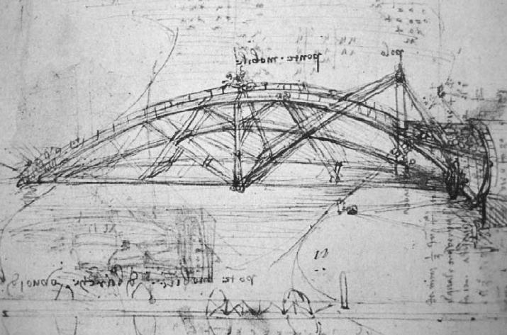 Dibujos del puente giratorio de Leonardo