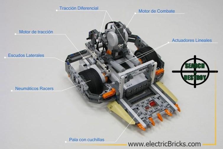 Robot de Sumo electricBricks