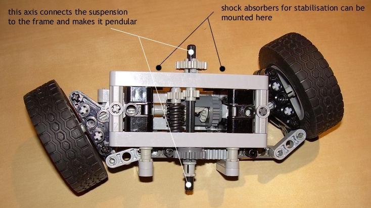 Suspensión pendular con tracción y dirección, por Sariel
