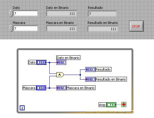 Máscara sobre datos de entrada, panel frontal y diagrama de bloques