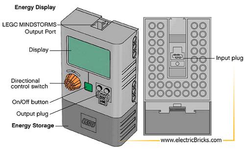 Detalle del medidor de energía/acumulador