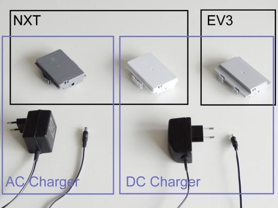 Comparativa entre NXT y EV3 - 2 electricBricks