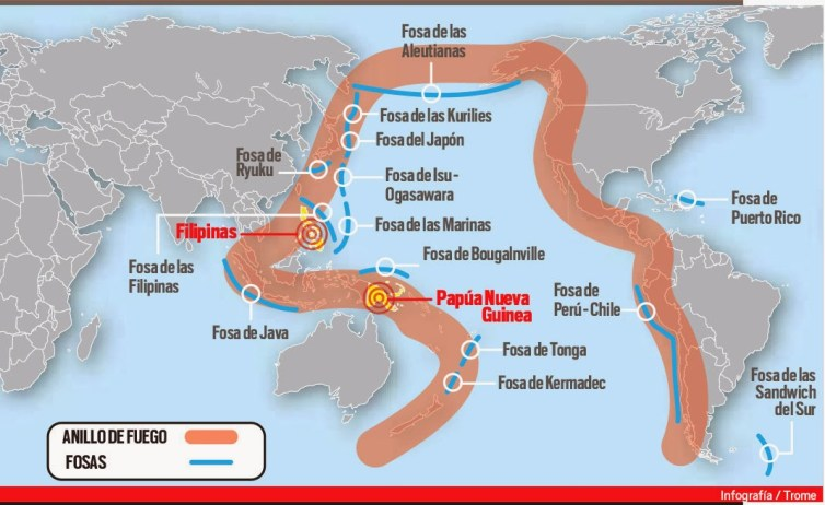 cinturón-de-fuego-del-Pacífico