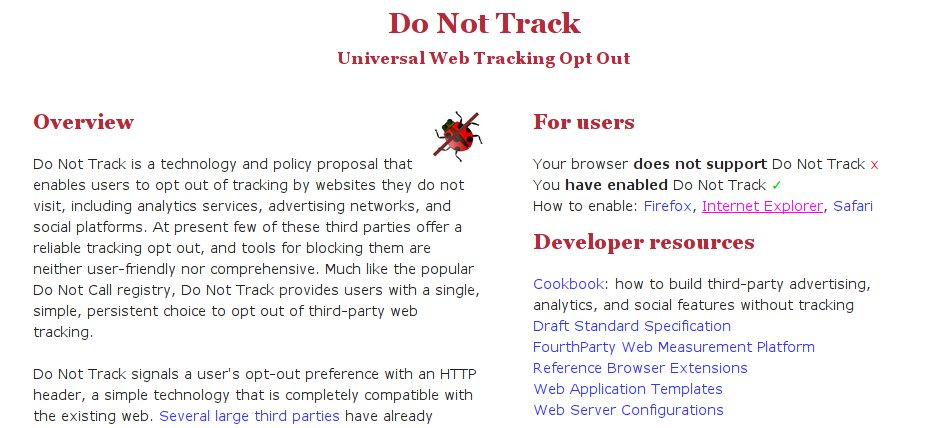 Figuring Out Do Not Track (DNT)