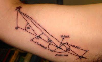 1. Representación visual de cómo trazar una línea de posición de un cuerpo celeste mediante el método de interceptación de altitud