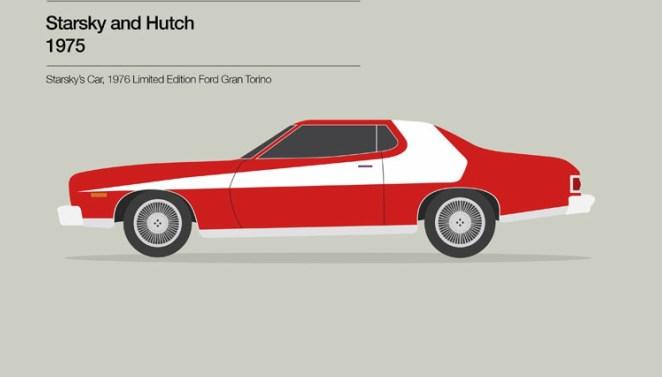 6. Starsky & Hutch (1975) tenían un auto Ford Gran Torino edición limitada.
