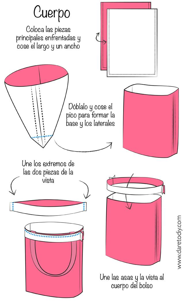 Para hacer el cuerpo del bolso, tenés que seguir estas instrucciones.