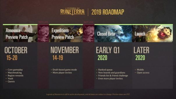 Legends of Runeterra 2019 Roadmap