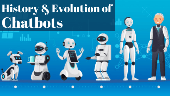History & Evolution of Chatbots