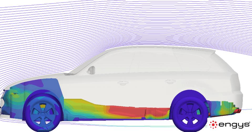 aero-thermal simulation