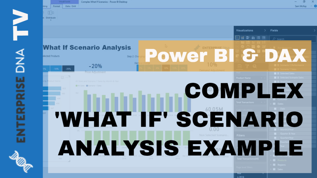 Complex What If Parameter Analysis Example In Power BI Using DAX