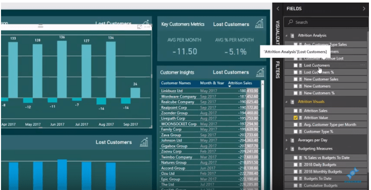 Find Your Lost Customers Power BI