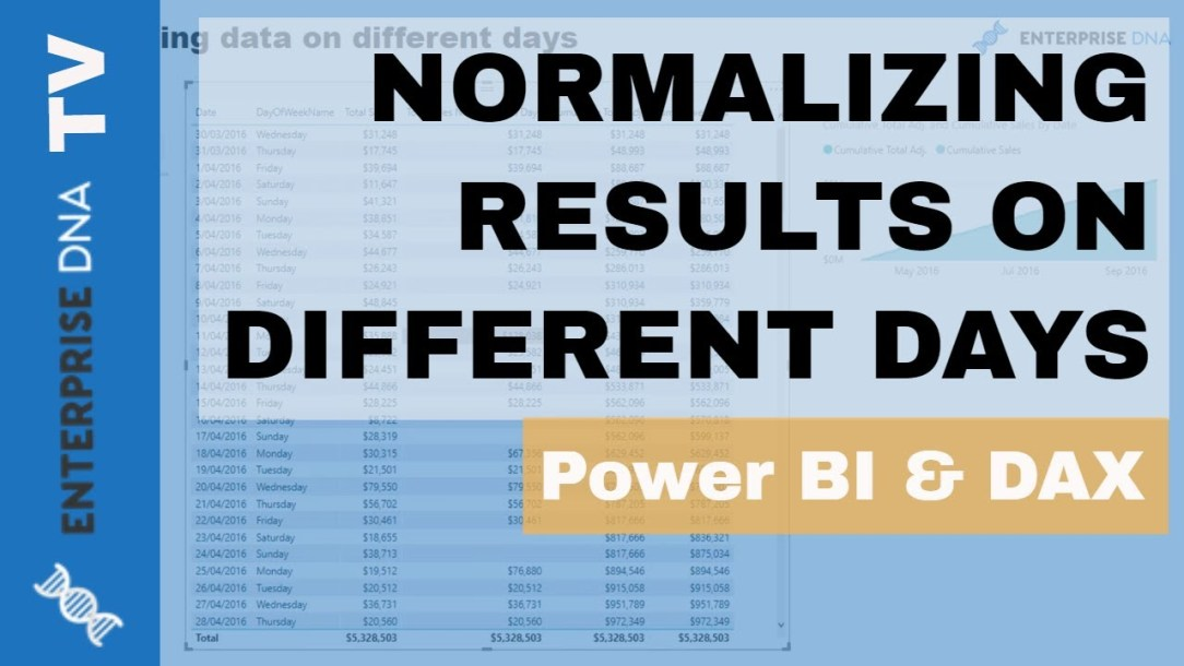 Normalizing Results On Different Days In Power BI Using DAX