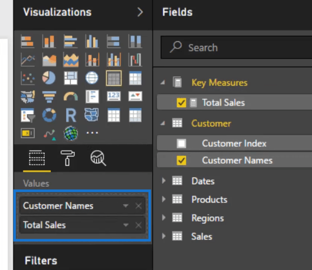 using customer names and total sales values