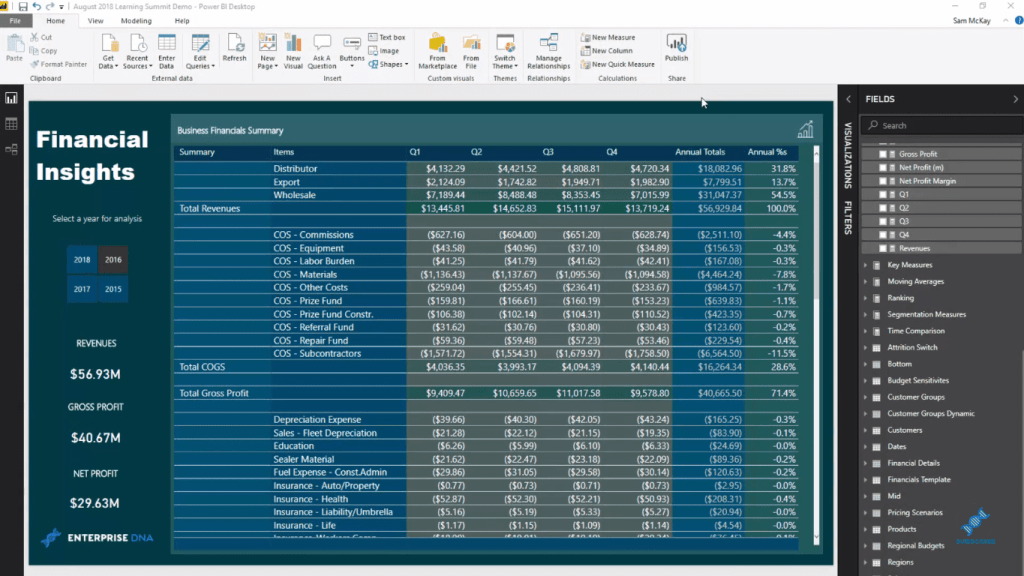 power bi financial reporting