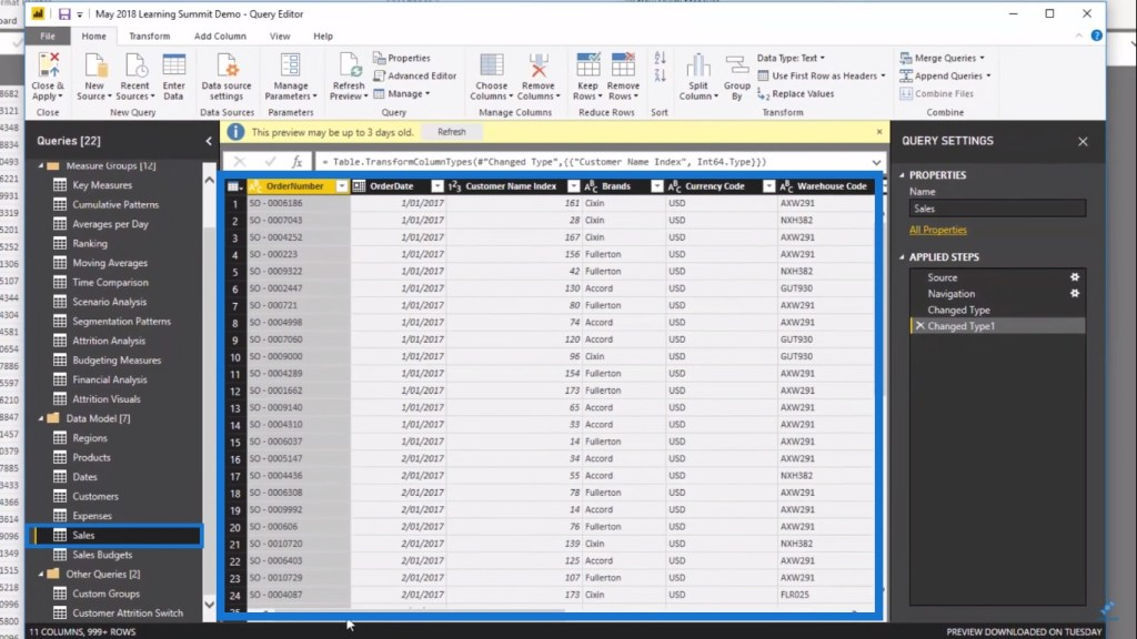 Sales table for Power BI financial reporting