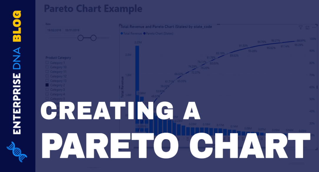 Creating A Pareto Chart In Power BI - Advanced DAX