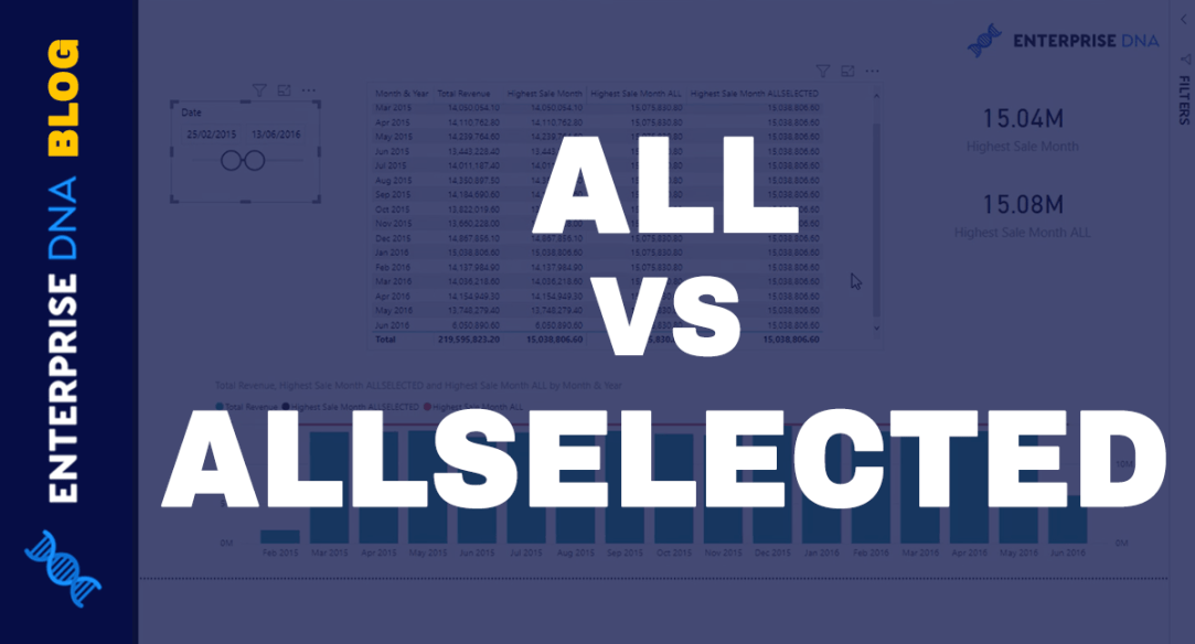 The Difference Between ALL And ALLSELECTED DAX Functions In Power BI