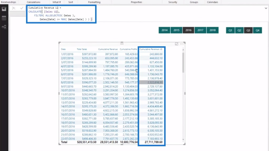 formula for calculating the Power BI running total or cumulative total of the last quarter
