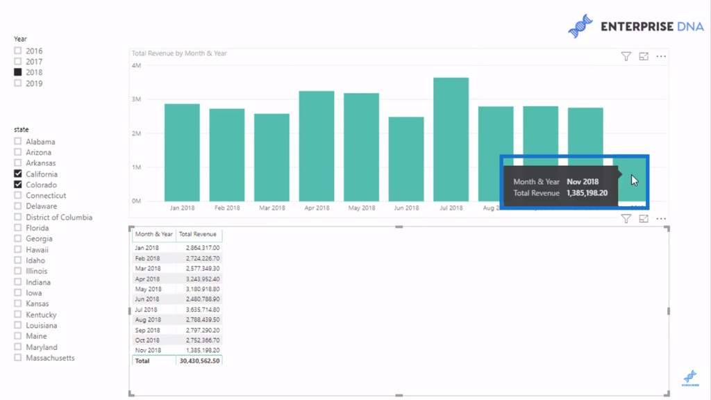 sample Power BI visual for  Total Sales
