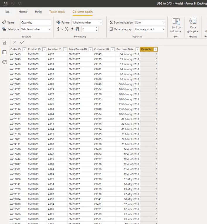 Sales Table - Power BI Calculated Column vs Measure