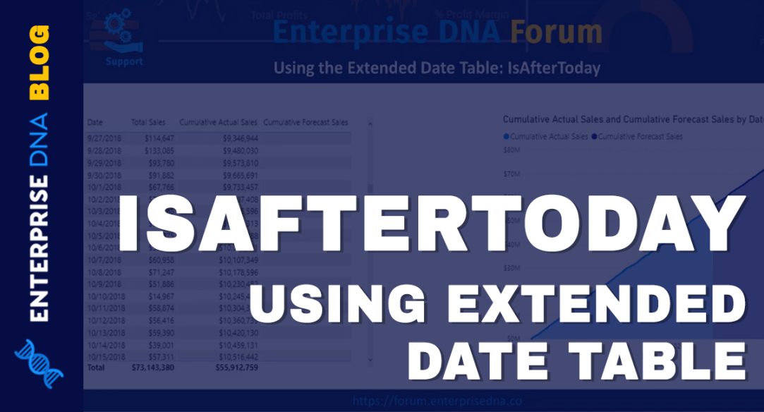 Using The Extended Date Table - ISAFTERTODAY