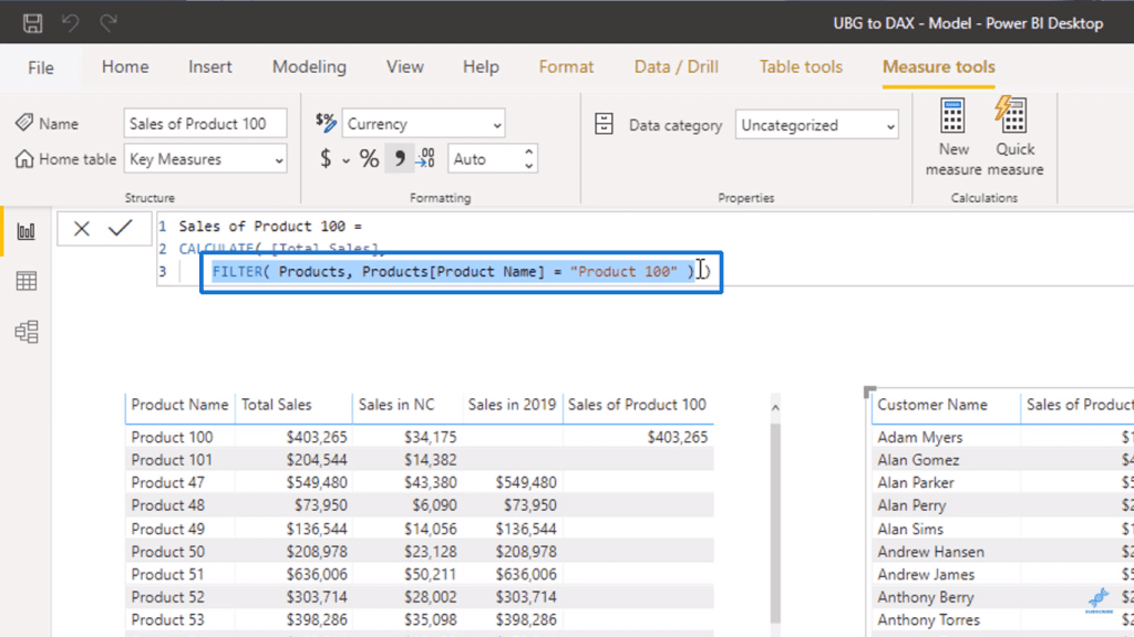 FILTER function of Sales of Product 100 - Table in Power BI