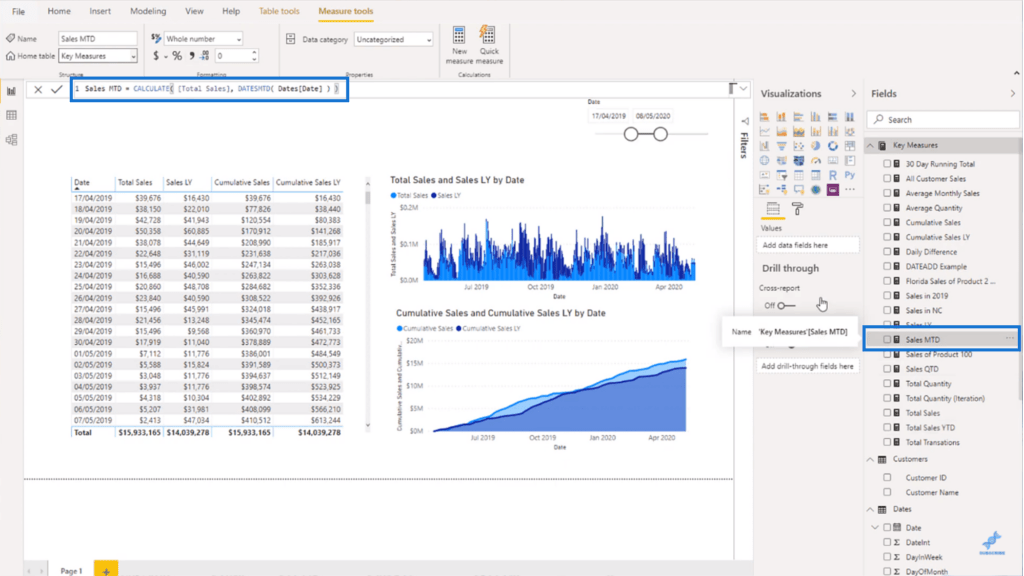 A sales month-to-date calculation without using quick measures in Power BI