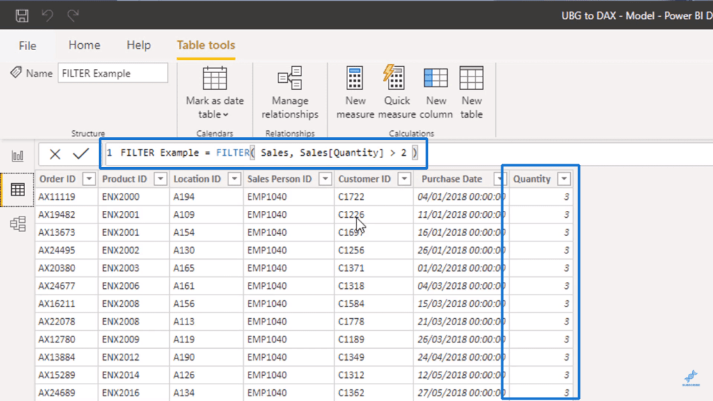 Using FILTER on the Quantity column - Table in Power BI