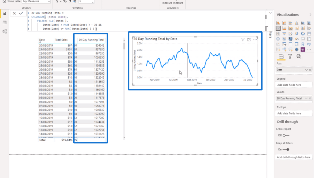 30 Day Running Total Measure and Visualization - Power BI Evaluation Context