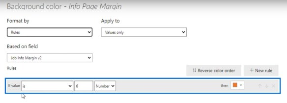 Conditional Formatting in Power BI